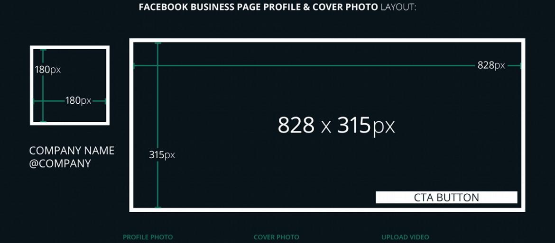 12b0fc2d64 Wszystkie rozmiary zdjęć do mediów społecznościowych na jednej infografice