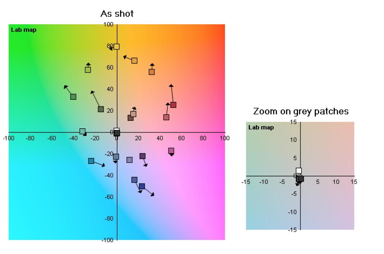 sony cyber shot 7.2 manual